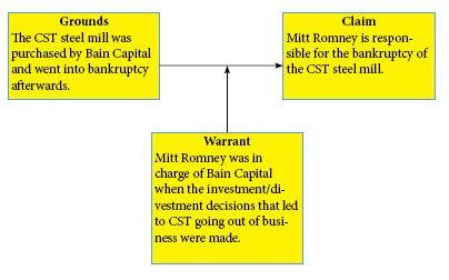 Toulmin Model - Bain Capital - Step 1